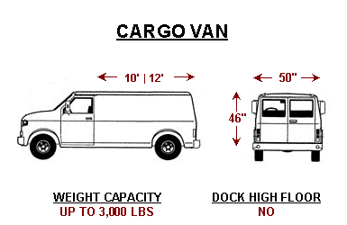 Expedited Vans and Trucks - Cargo Van