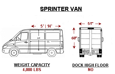 Expedited Vans and Trucks - Sprinter Van