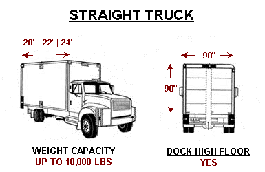 Expedited Vans and Trucks - Straight Truck